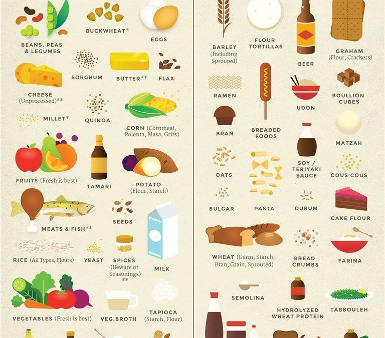 Interesting ! Yum or Run? Healthy weight loss tips